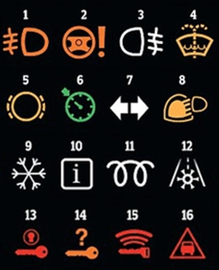 0 001 - А ви знаєте значення кожного значка у вашій машині? Якщо ні, то ось опис!
