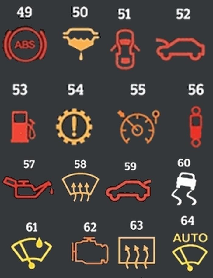 0 004 - А ви знаєте значення кожного значка у вашій машині? Якщо ні, то ось опис!
